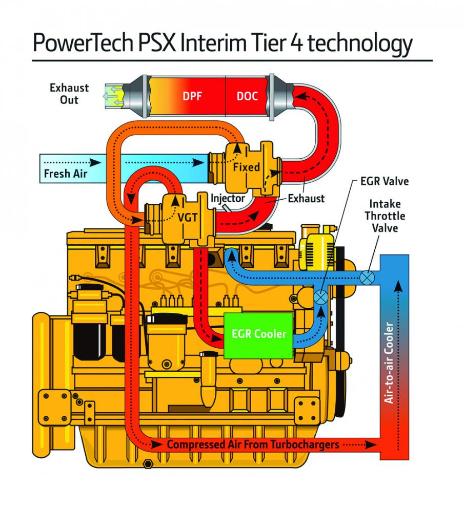 Whats New In Tier 4 Engines Lift And Access Engine Exhaust Diagram View The Full Image