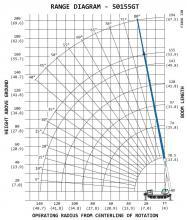 Manitex Unveils 50-Ton Capacity Rubber-Tracked Crane