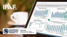 IPAF 2019 MEWP report